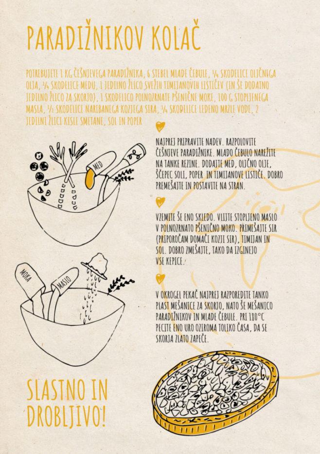 REPeat food-zine Paradižnikov kolač