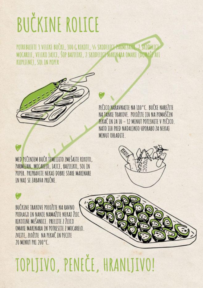 REPeat food-zine Bučkine rolice