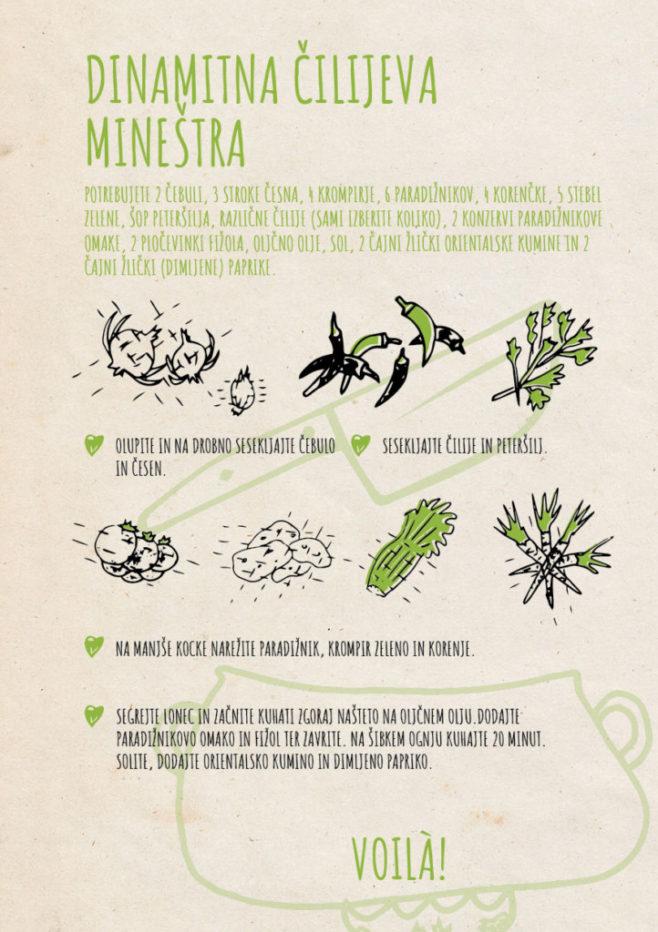 REPea _food-zine Dinamitna čilijeva mineštra