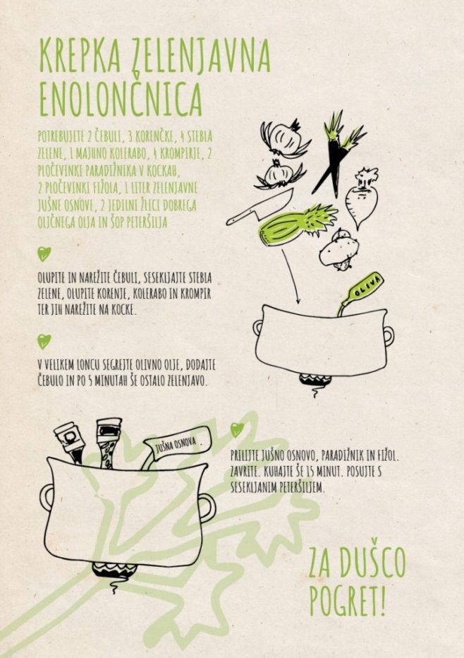 REPeat food-zine Krepka zelenjavna enolončnica