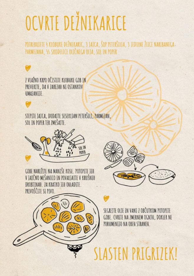 REPeat food-zine Ocvrte dežnikarice