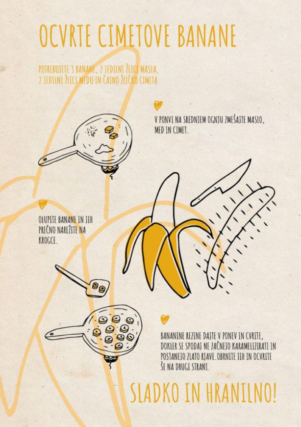 REPeat food-zine Ocvrte cimetove banane