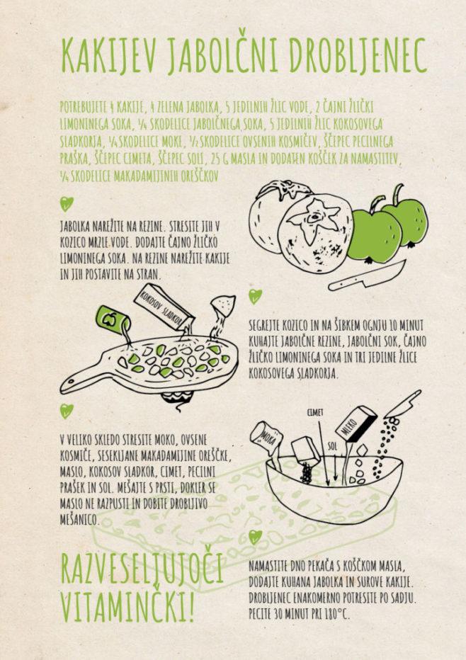 REPeat food-zine Kakijev jabolčni drobljenec