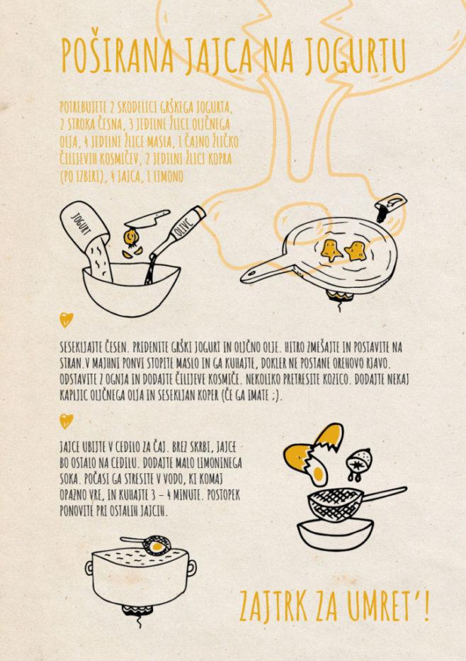 REPeat food-zine Poširana jajca na jogurtu