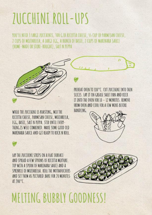 REPeat foodzine22 Zucchini roll-ups