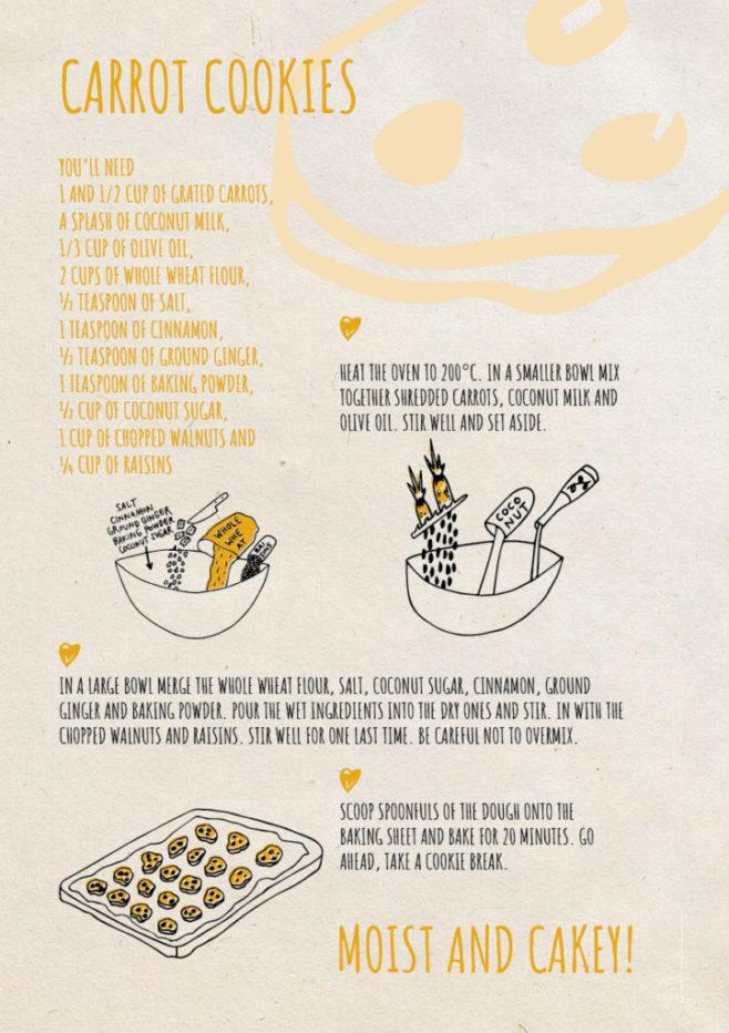 REPeat foodzine4 Carrot cookies