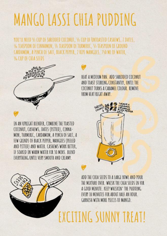REPeat food-zine - mango lassi chia pudding
