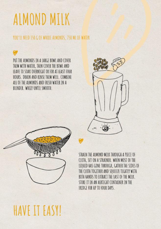 REPeat food-zine - almond milk