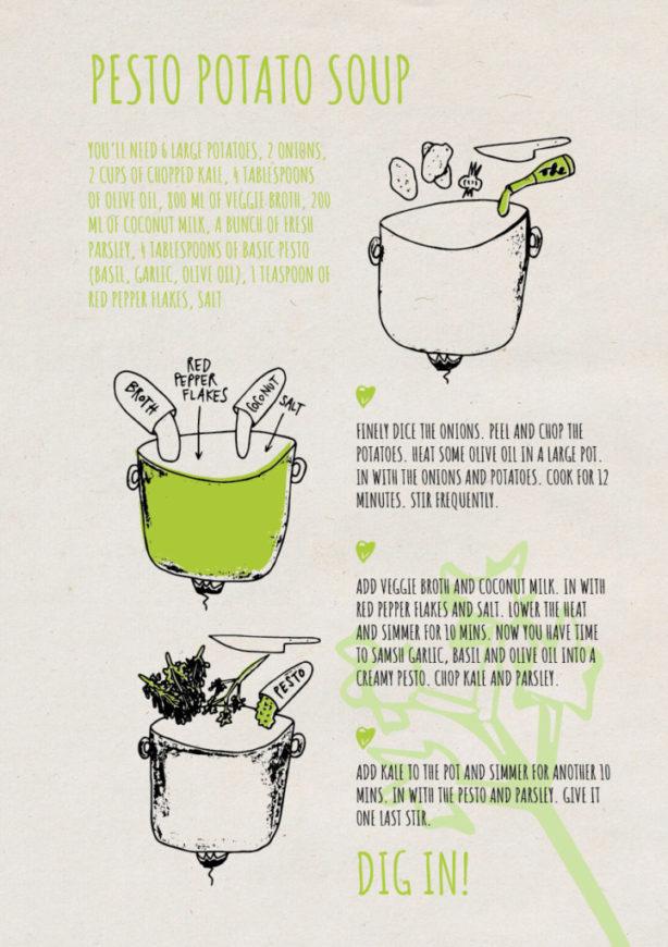 REPeat food-zine - pesto potato soup