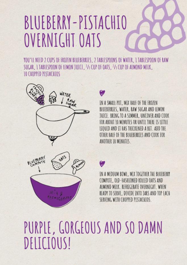 REPeat food-zine - blueberry-pistachio overnight oats