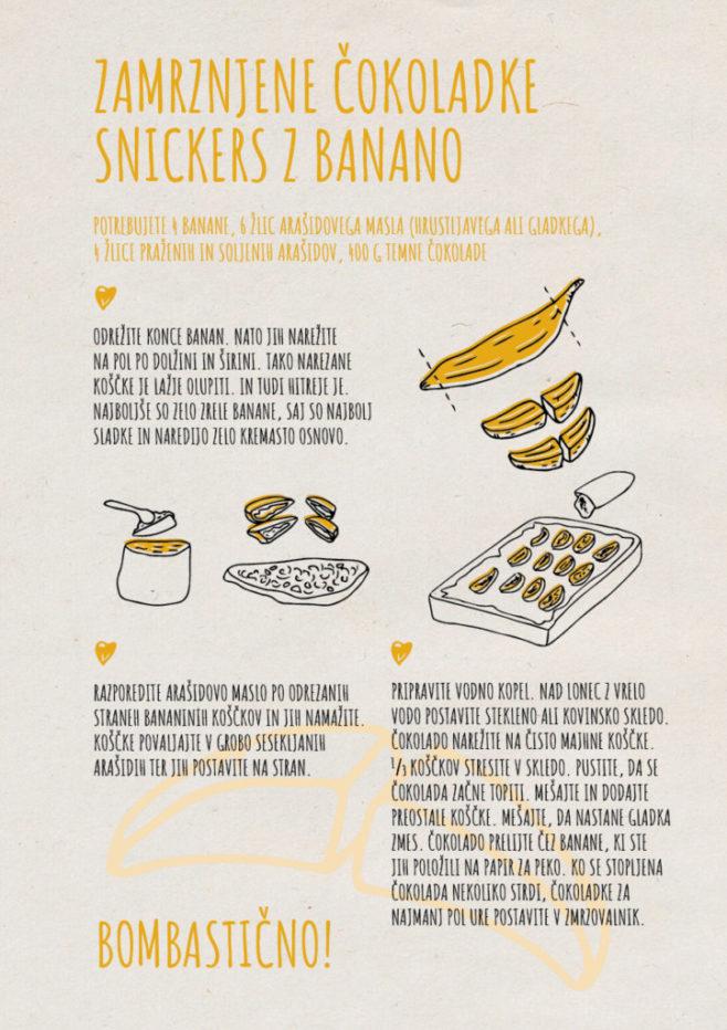REPeat food-zine - zamrznjene čokoladke snickers z banano