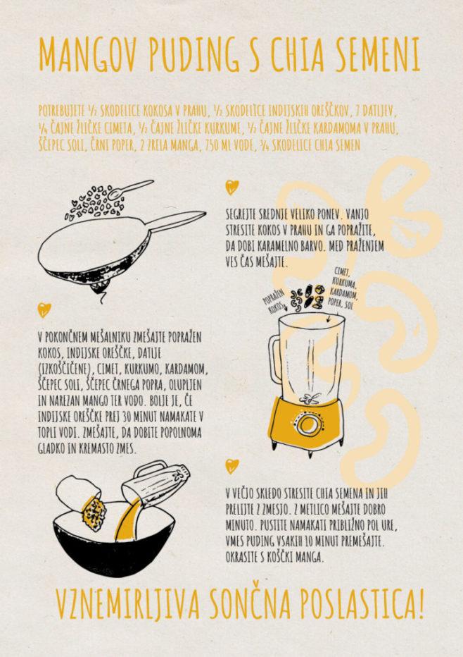 REPeat food-zine - Mangov puding s chia semeni