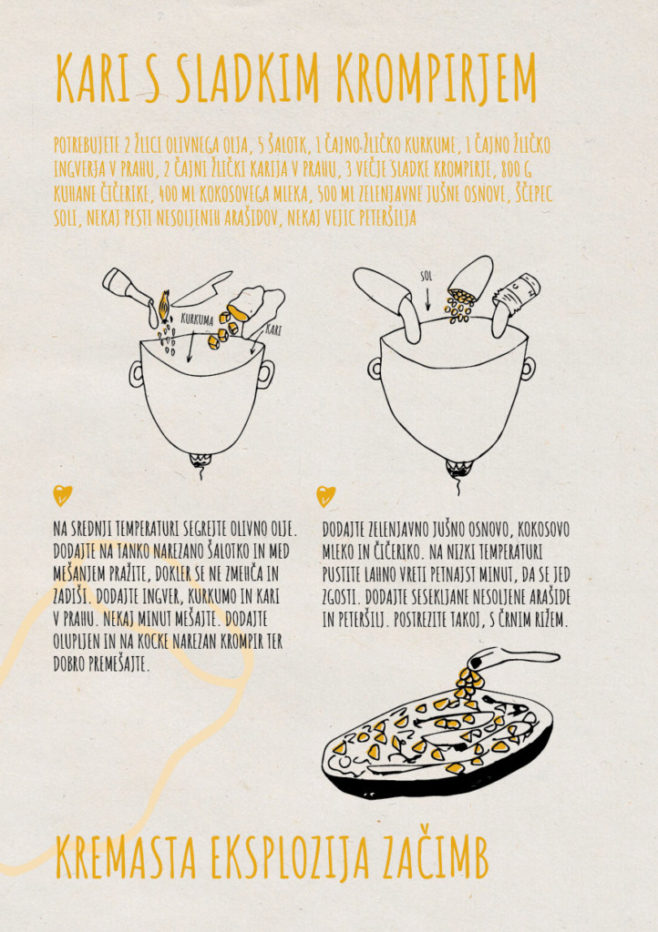 REPeat food-zine - Kari s sladkim krompirjem