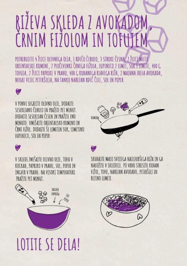 REPeat food-zine - Riževa skleda z avokadom, črnim fižolom in tofujem
