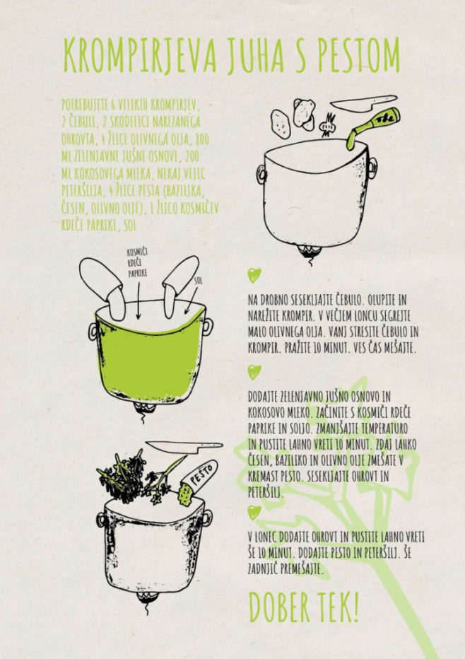 REPeat food-zine - krompirjeva juha s pestom