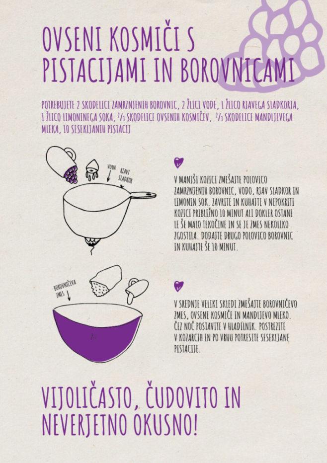 REPeat food-zine - Ovseni kosmiči s pistacijami in borovnicami